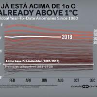 2018IPCC_GRÁFICO